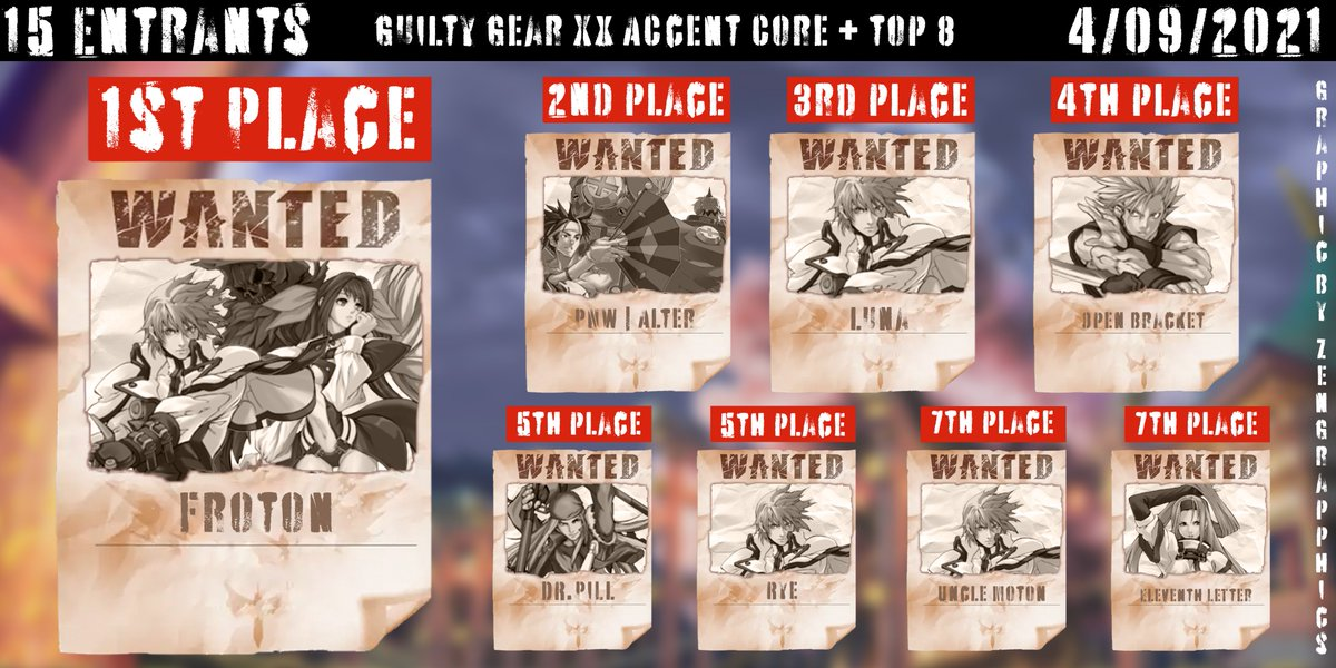 Yoast Series Guilty Gear Top 8!  Graphics made by @ZenGraphics_ :^)  Thanks everyone for showin out! https://t.co/4sehhXoRNP