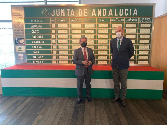 Visita al Centro de Estudios Andaluces