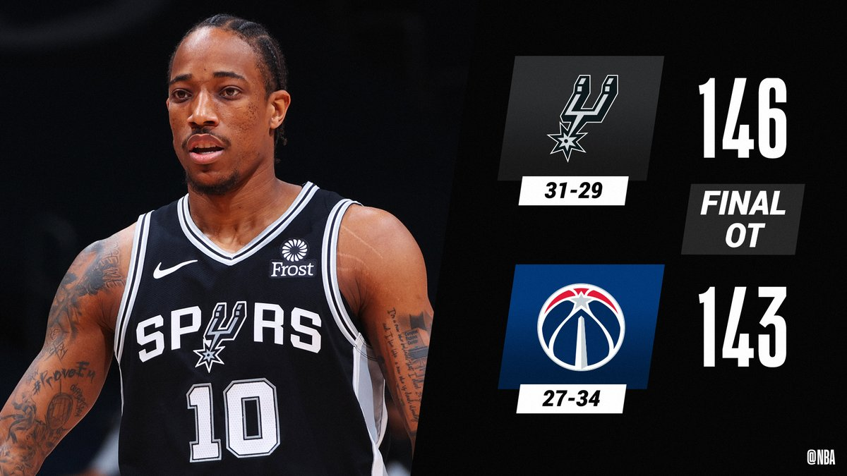 @NBA's photo on Demar
