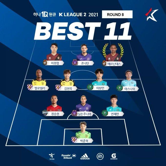 Asnawi Mangkualam Best XI K-League 2 pekan 8