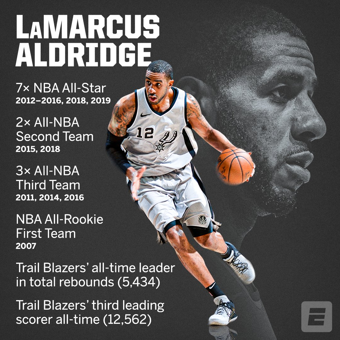 15 years in the NBA  👏  A stellar career for LaMarcus Aldridge. https://t.co/Ofp5JhUfUE