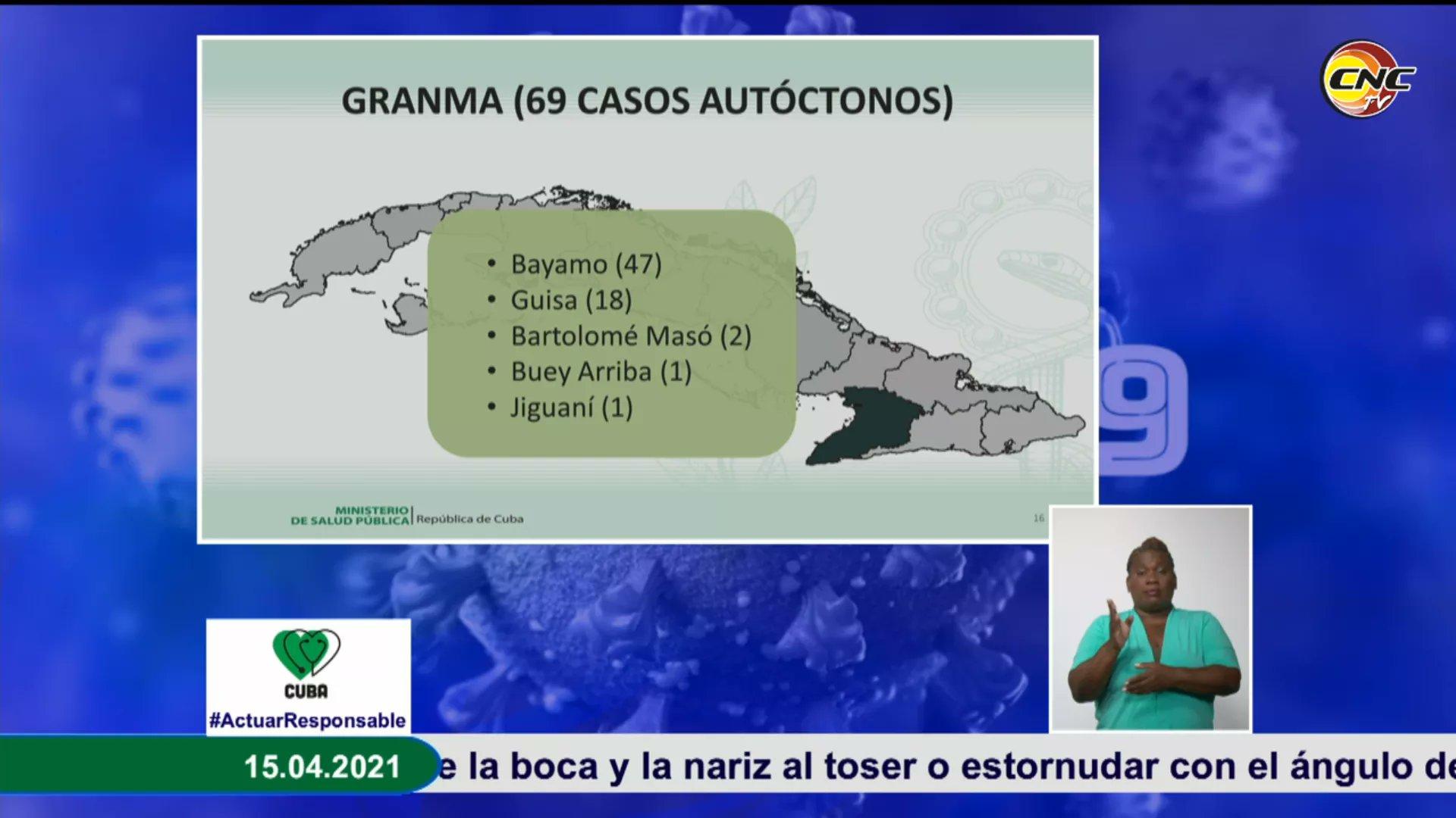 Provincia Granma diagnostica 73 positivos a la COVID-19