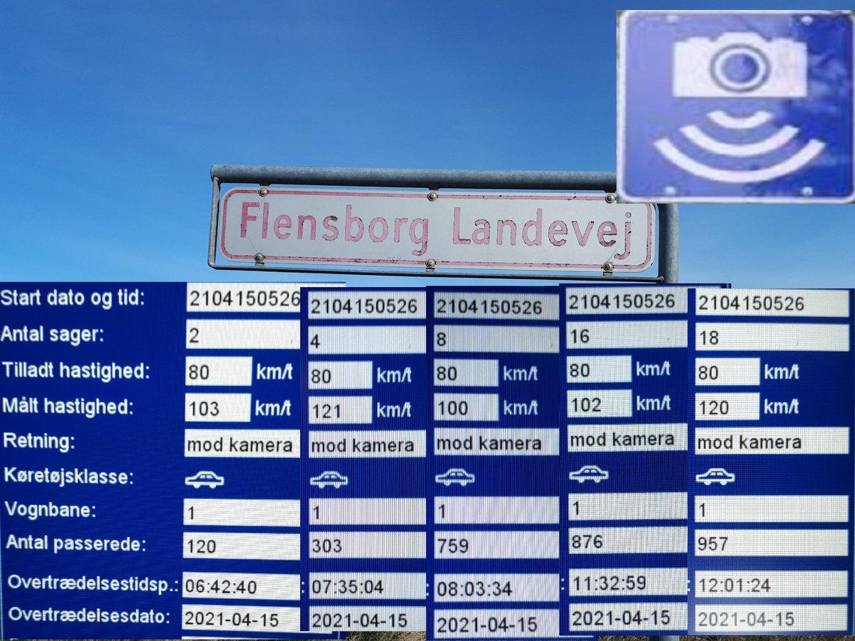 Fotovognen har været på Flensborg Landevej i Tønder komm. Sammen med Stemmildvej er dette vores fokusstrækning, hvor vi vil måle oftere end andre steder. 19 blev blitzet deraf 2 klip, hvor 5 bilister valgte at køre 100 km/t eller mere. Sænk farten bare lidt. #atkdk #politidk https://t.co/lxUlpunt9d