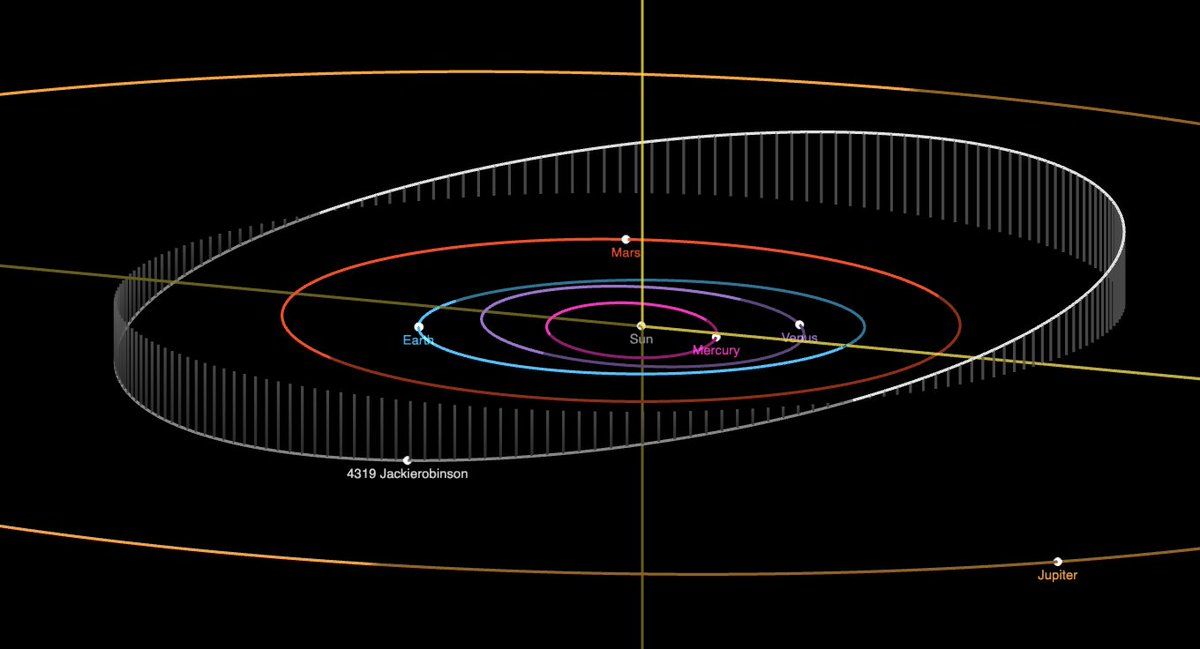Named in his honor, asteroid (4319) Jackierobinson rounds the bases in its orbit around the Sun in the main asteroid belt between Mars and Jupiter.