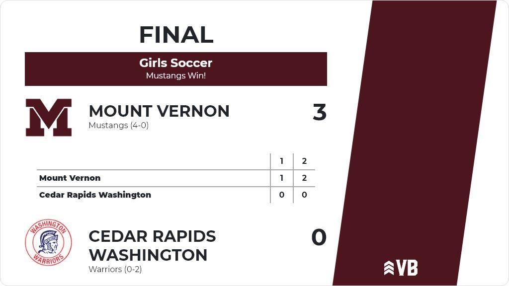 Way to go, Mustang Girls' Soccer! #GoMVStangs