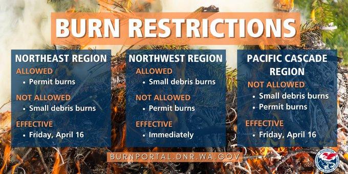 A graphic depicting region-specific burn restrictions. For more information, visit burn portal dot D N R dot W A dot G O V.