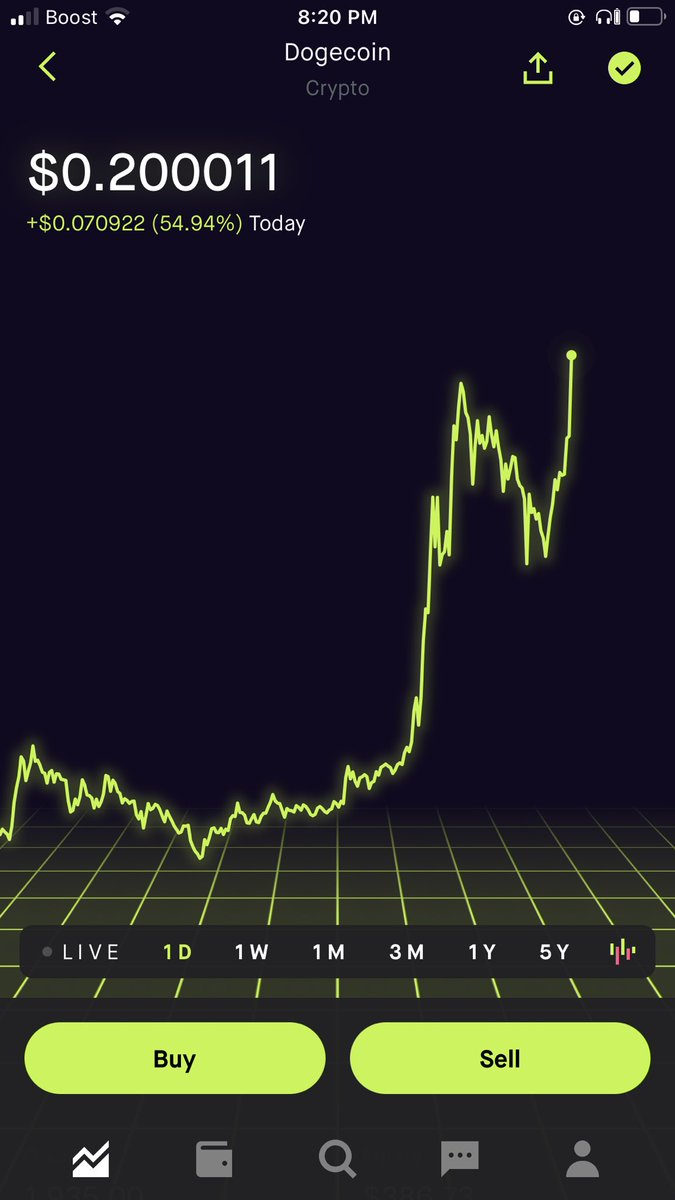 Why Is Dogecoin Going Up / Will Dogecoin Price Go Up Here Are Some ...
