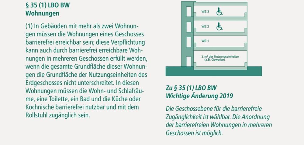 Jetzt neu: Landesbauordnung Baden-Württemberg praxisgerecht erläutert und grafisch umgesetzt https://t.co/cs7o7ovQ5l https://t.co/LaJ34vyjki