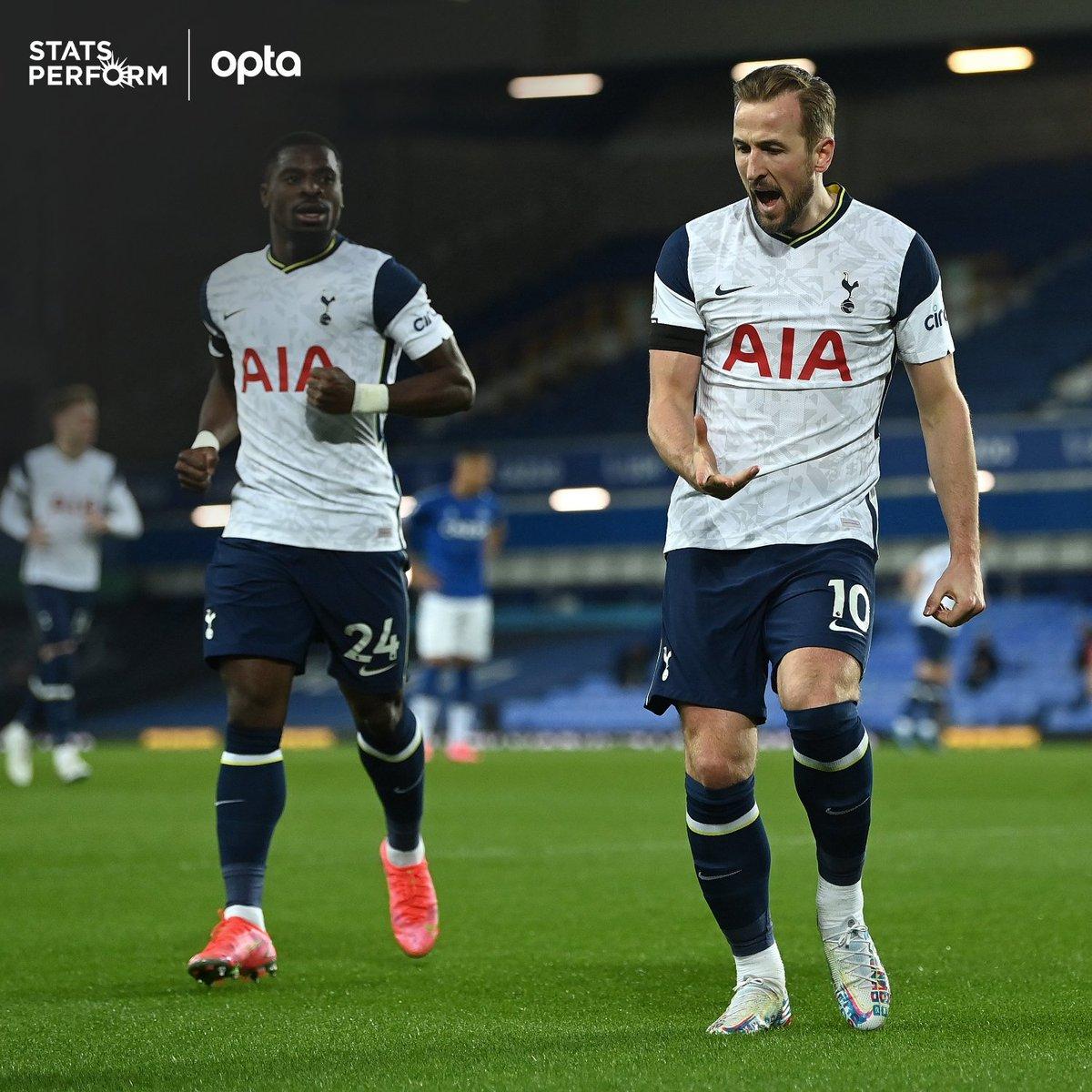 @OptaJoe's photo on Kane