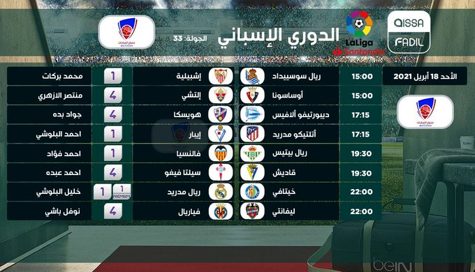 جدول معلقي مباريات الدوري الاسباني يوم