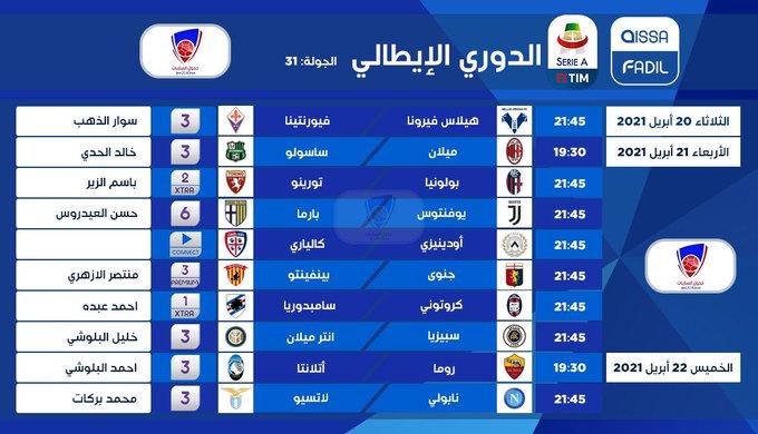جدول معلقي مباريات الدوري الايطالي من