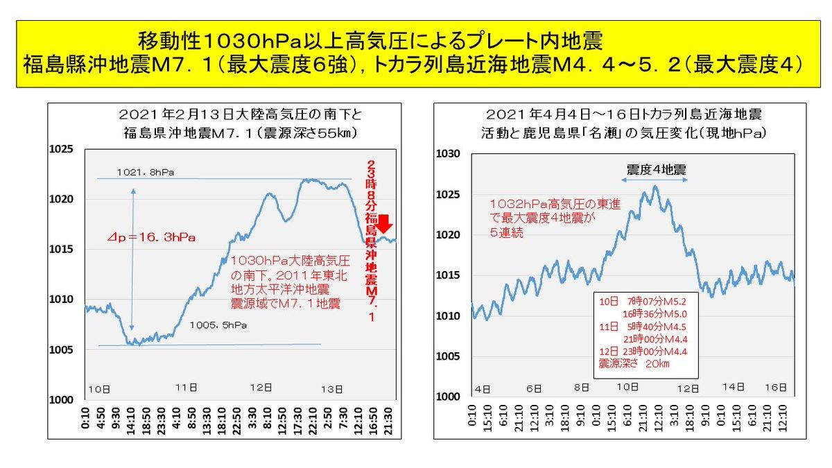 地震 近畿 大阪で地震が発生。過去に大阪、近畿圏で起きた大地震を調べてみた