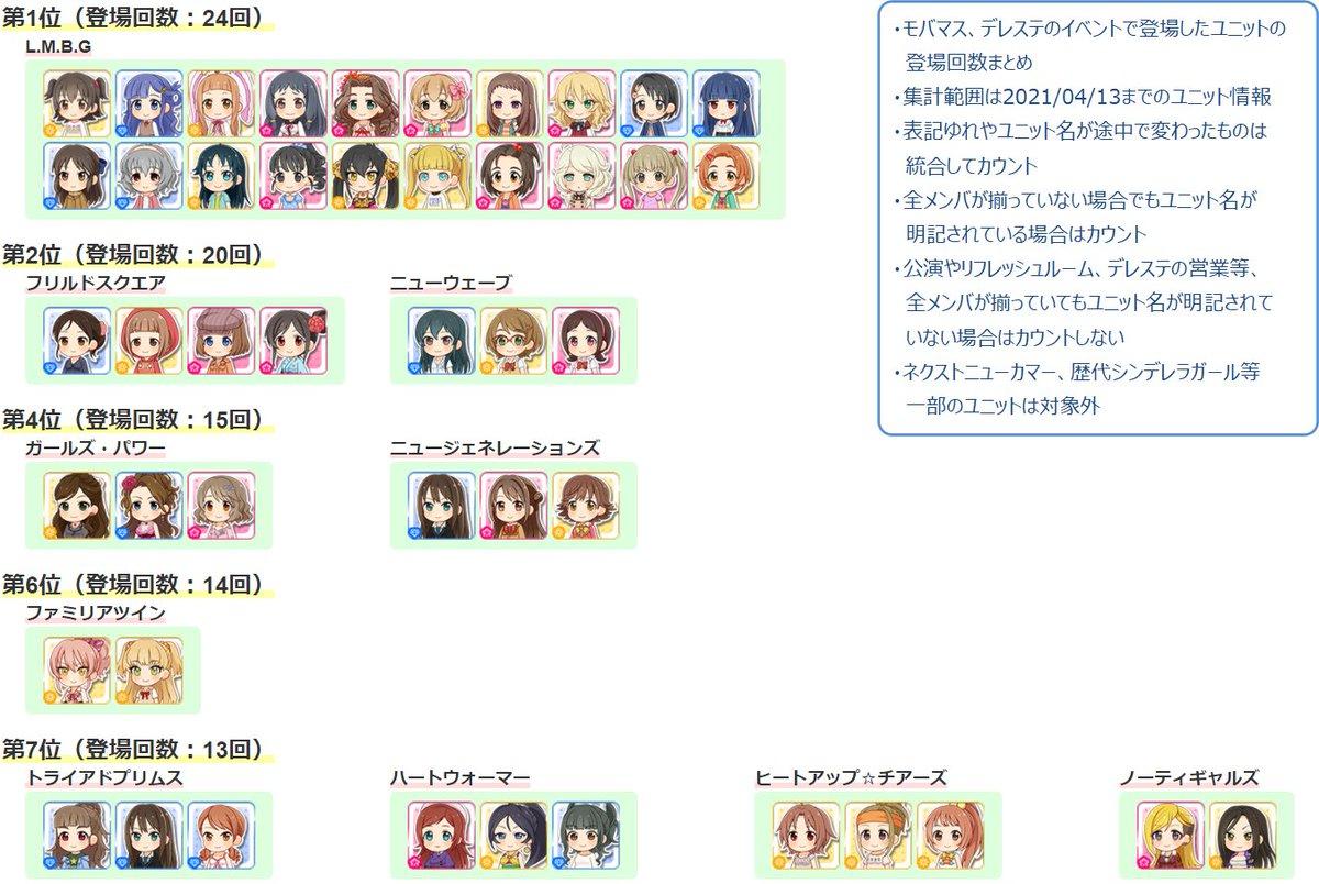 Re: [CGSS] 總選舉開始了