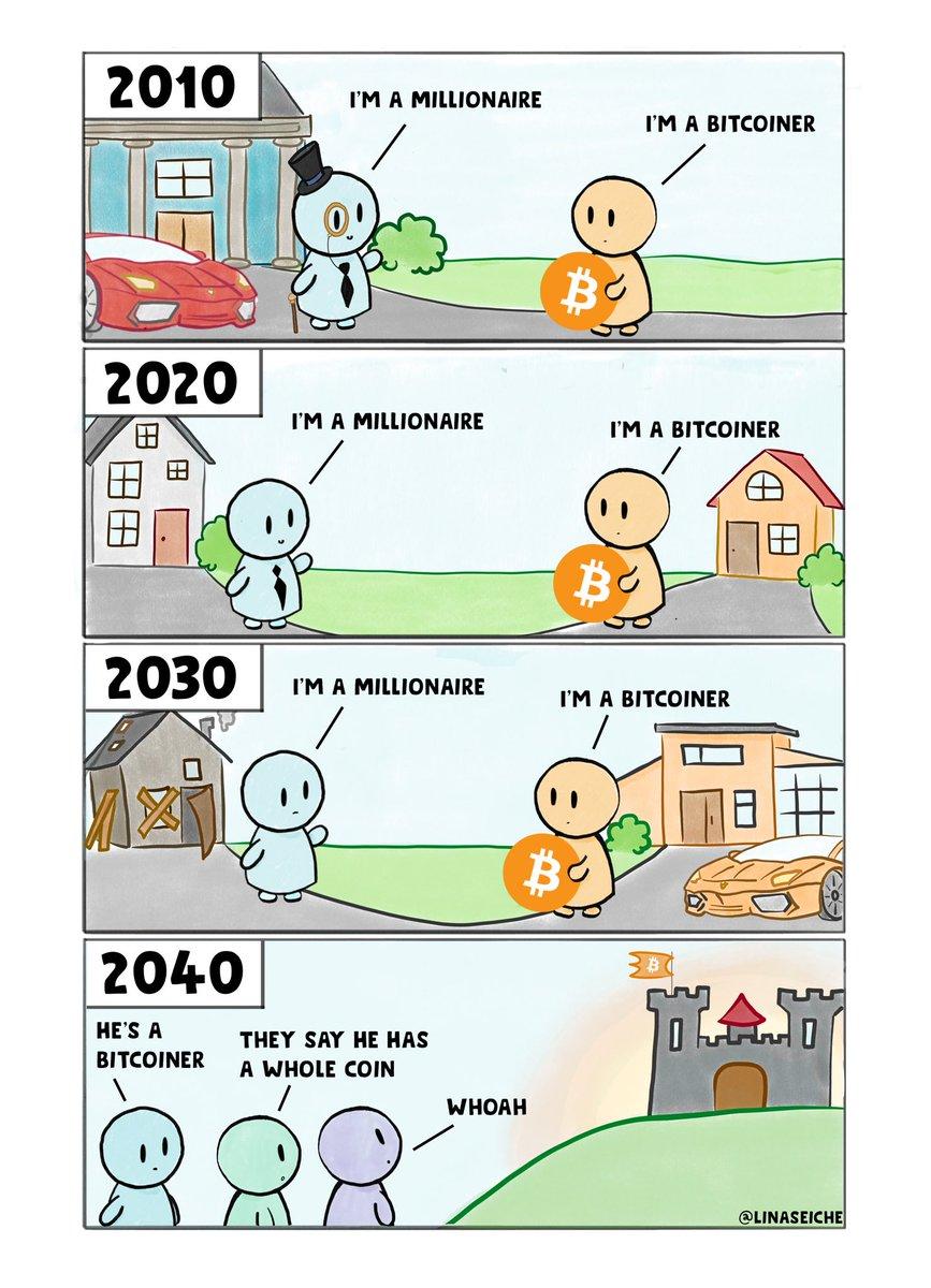 ce este un cont bitcoin