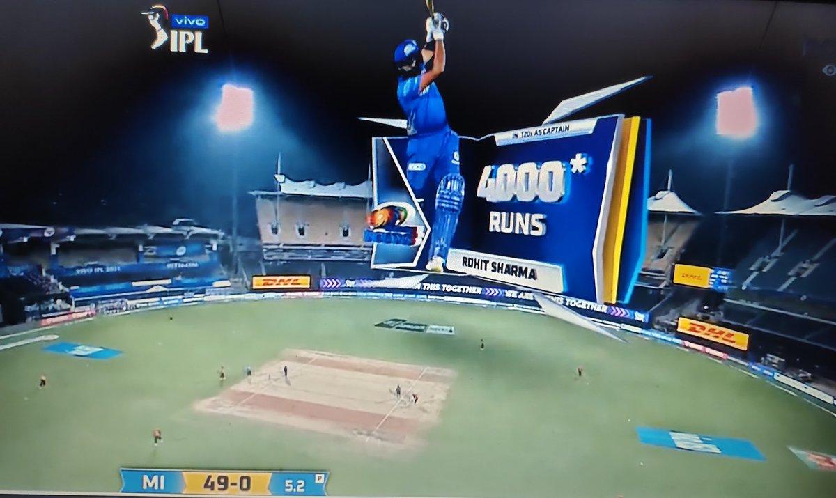 Congratulations HITMAN @ImRo45 for 4000runs in T20 as Captain #MumbaiIndians #believe #RohitSharma @mipaltan @IPL #SRHvMI #MI #SRH https://t.co/XSGmkxIZGT