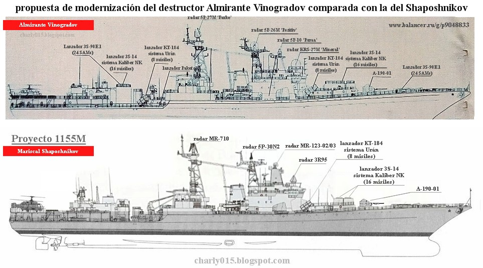 Udaloy and Sovremennyy destroyers - Page 21 EzNBo07VkAMPniy?format=jpg&name=medium