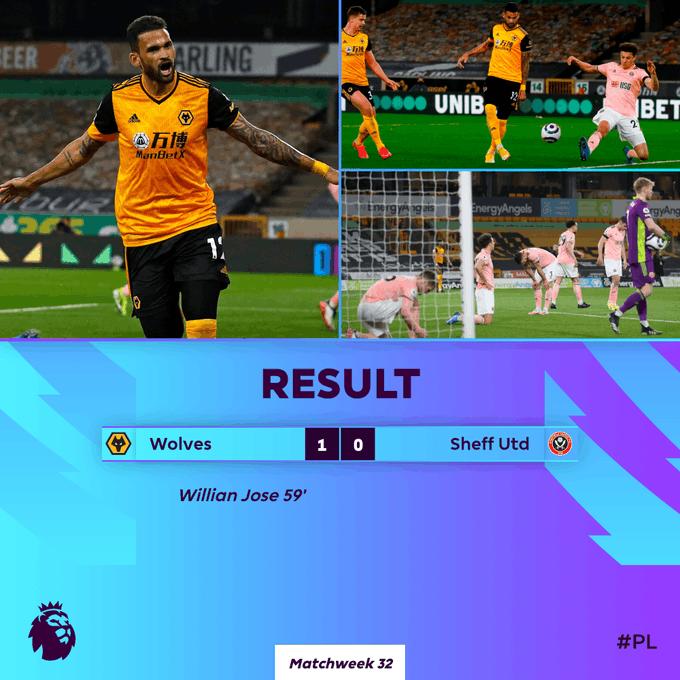 Skor akhri Wolves 1-0 Sheffield United