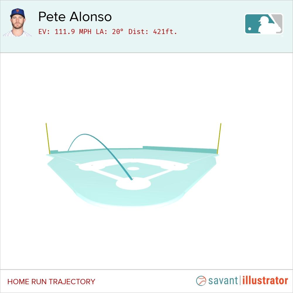 @SlangsOnSports's photo on Pete Alonso