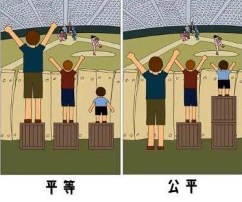 どちらがしっくりくる?「平等」と「公平」の違い。