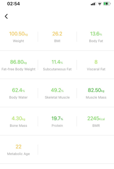 Rebound Exercises pentru pierderea în greutate - Alte