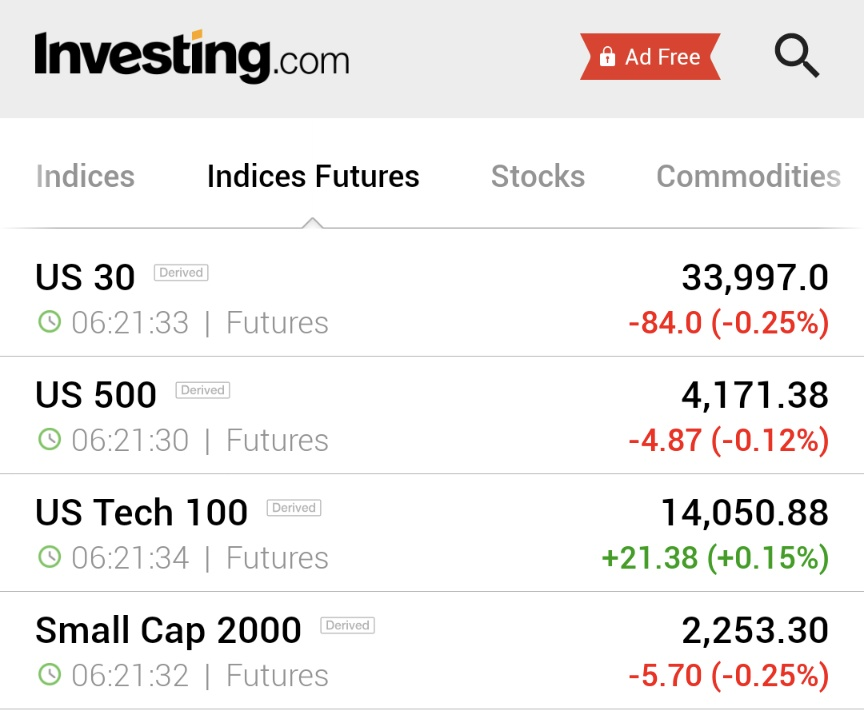⚠️  *U.S. STOCK INDEX FUTURES POINT TO MOSTLY LOWER OPEN AHEAD OF ANOTHER BUSY WEEK ON WALL STREET  $DIA $SPY $QQQ $IWM $VIX