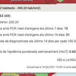 Image for the Tweet beginning: 🔴 Les dades de coronavirus