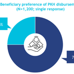 Image for the Tweet beginning: Impact of #COVID19 on PKH