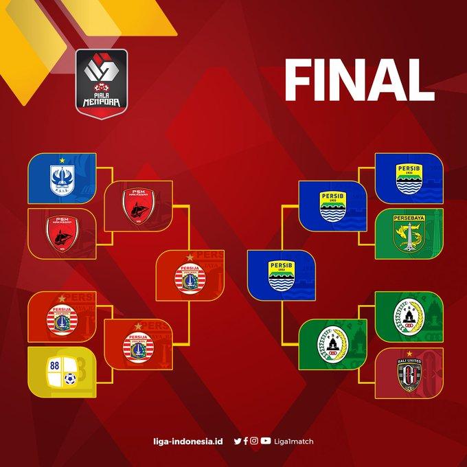Persija vs Persib di final Piala Menpora 2021