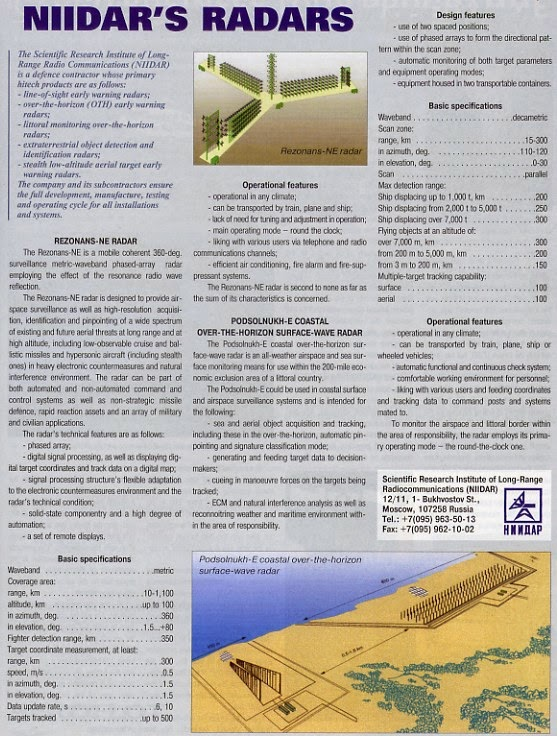 Russian Radar systems - Page 23 EzWXXv2VUAMu6No?format=png&name=900x900