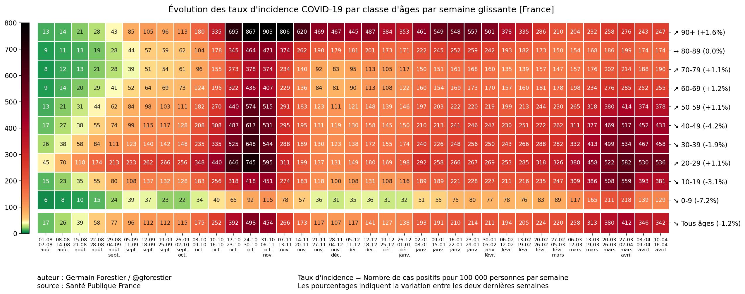Gestion de la crise du Coronavirus dans l'Éducation Nationale - Page 39 EzXIcFHVgBMaalM?format=png&name=4096x4096