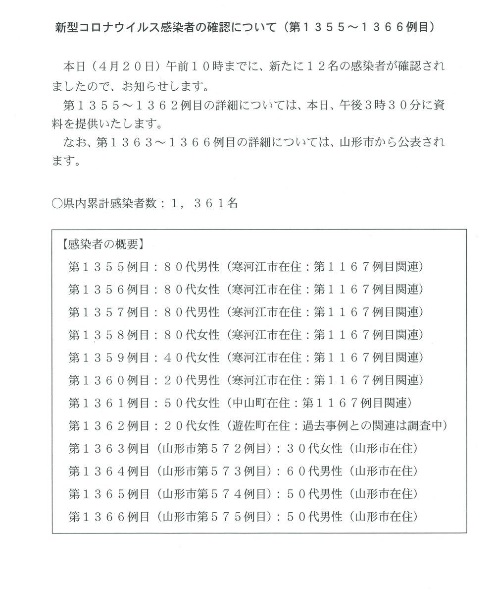 山形県ツイッターコロナ 【速報】山形県で初コロナ!