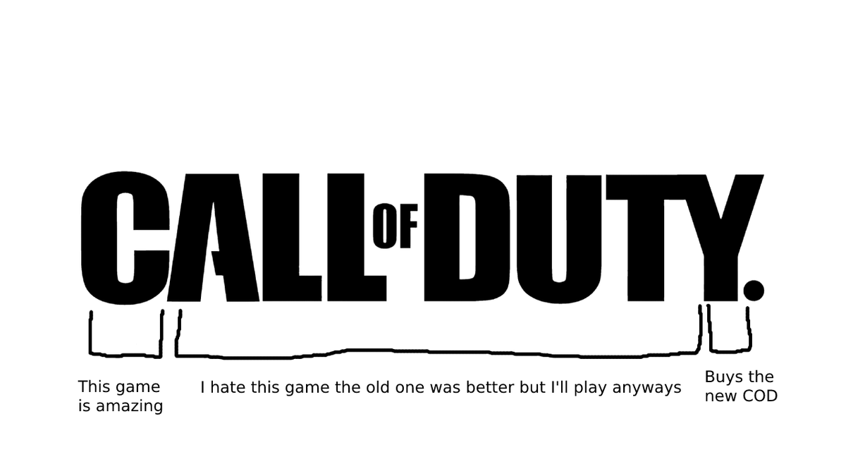This is how COD works every year... right?