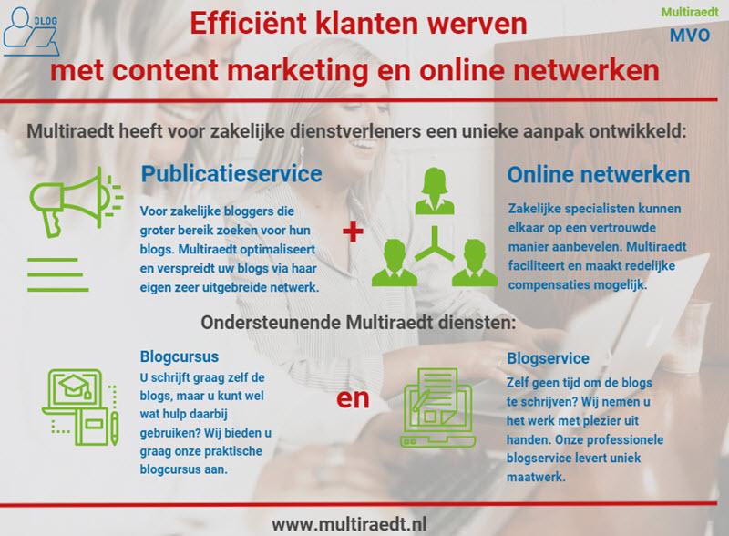 test Twitter Media - Efficiënt klanten werven met content marketing en online netwerken: https://t.co/QZS59vMNfP https://t.co/McHafWMxes