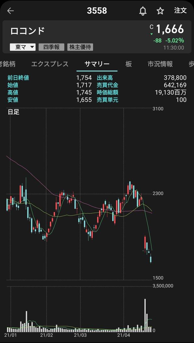 Pts ブイ キューブ 株価 株式会社ブイキューブ【3681】株価比較|株式/国内ETF[モーニングスター]