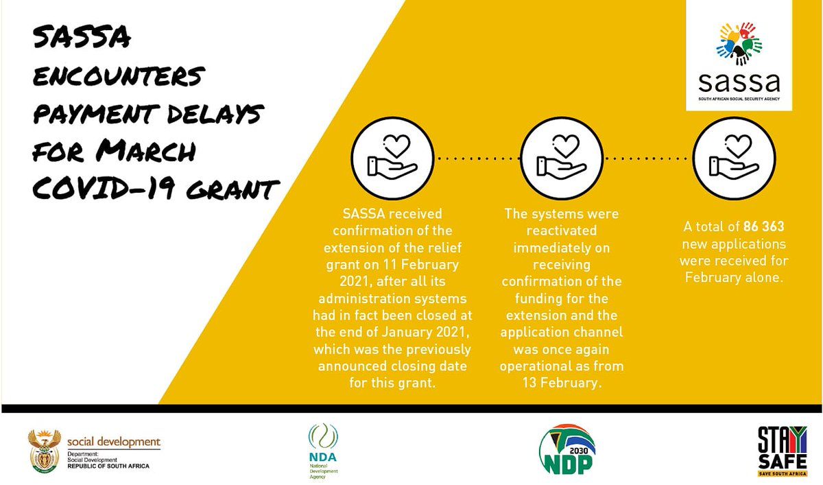 Sassa On Twitter Sassa Encounters March Payment Delays For Srd R350 Grant Beneficiaries Reasons For The Delay Is Monthly Validation Of Beneficiaries As Well As The Reactivation Of The System Since Receiving
