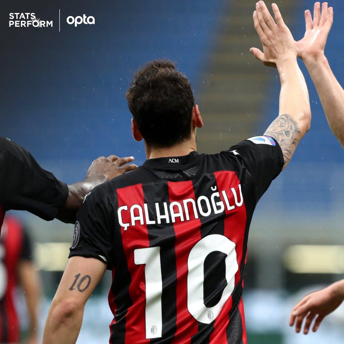 #Calhanoglu