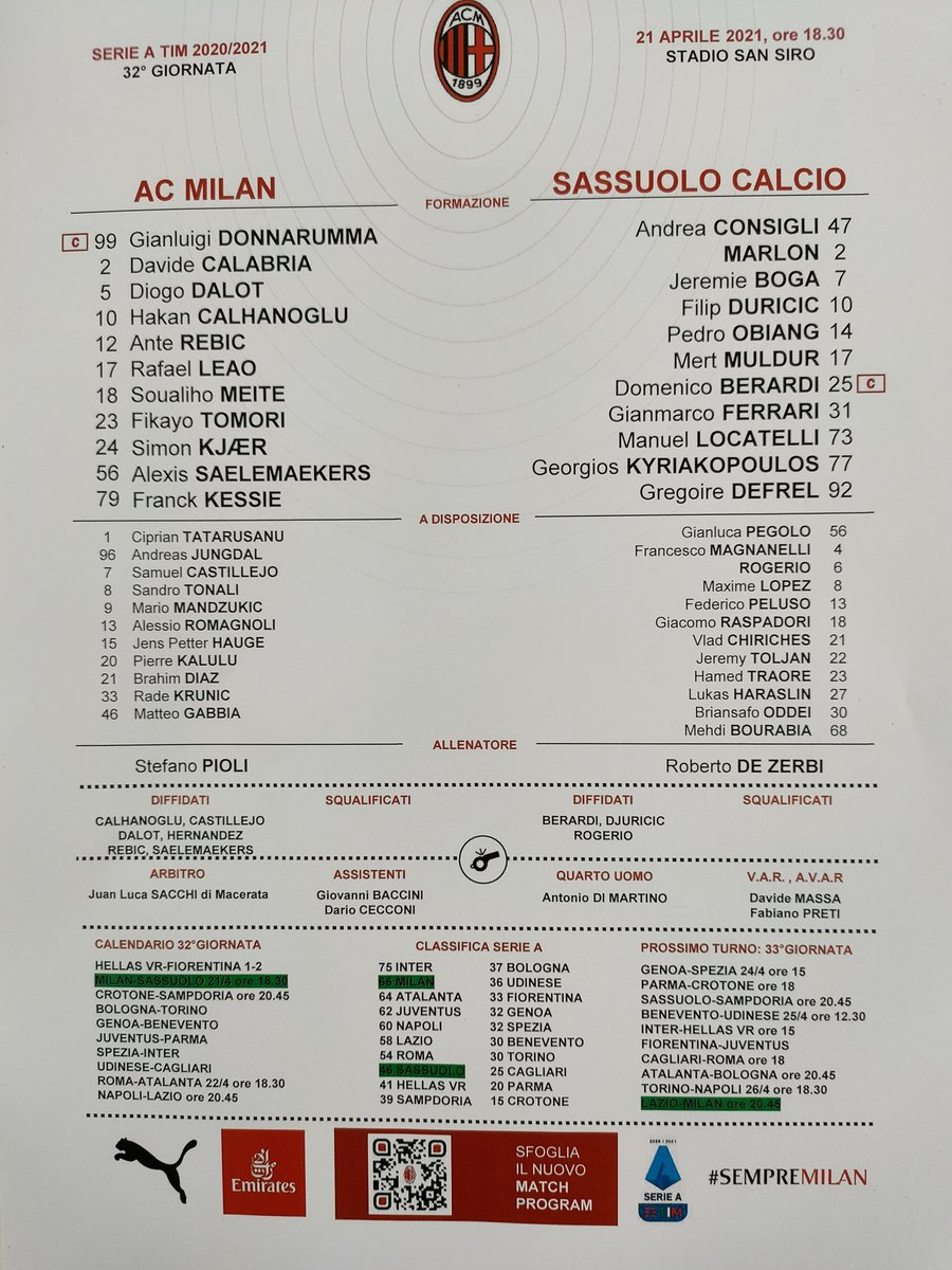 #MilanSassuolo