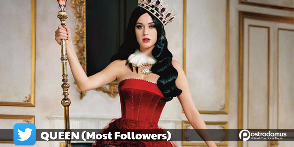 #DidYouKnow - #KatyPerry is the Queen of #Twitter with over 94 million followers