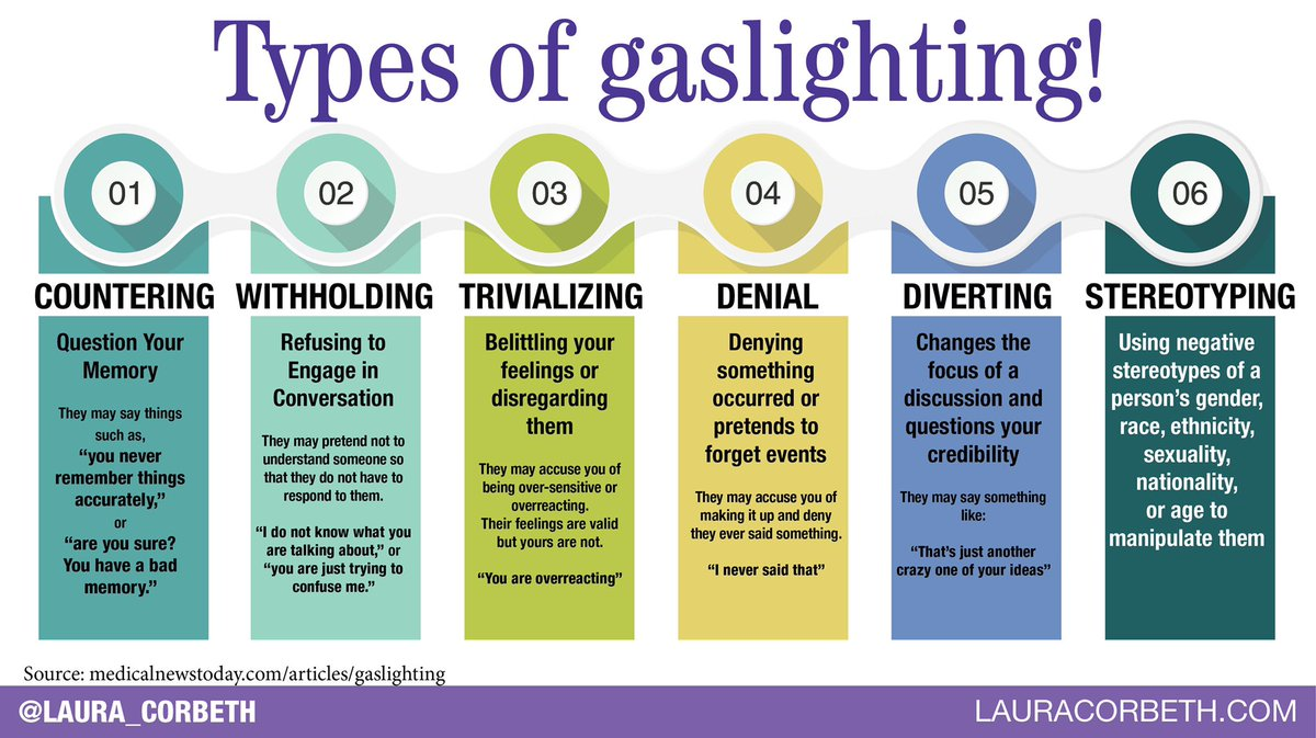 Gaslighting Influencers are