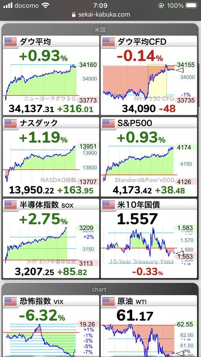 ワークス 株価 掲示板 ギグ ギグワークス (2375)