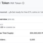 Image for the Tweet beginning: 5,000 @INXLimited token holders.