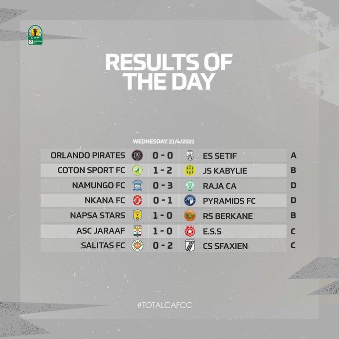 نتائج مباريات أمس الأربعاء 21 أبريل في جميع البطولات