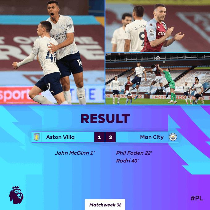 Skor akhir Aston Villa 1-2 Manchester City