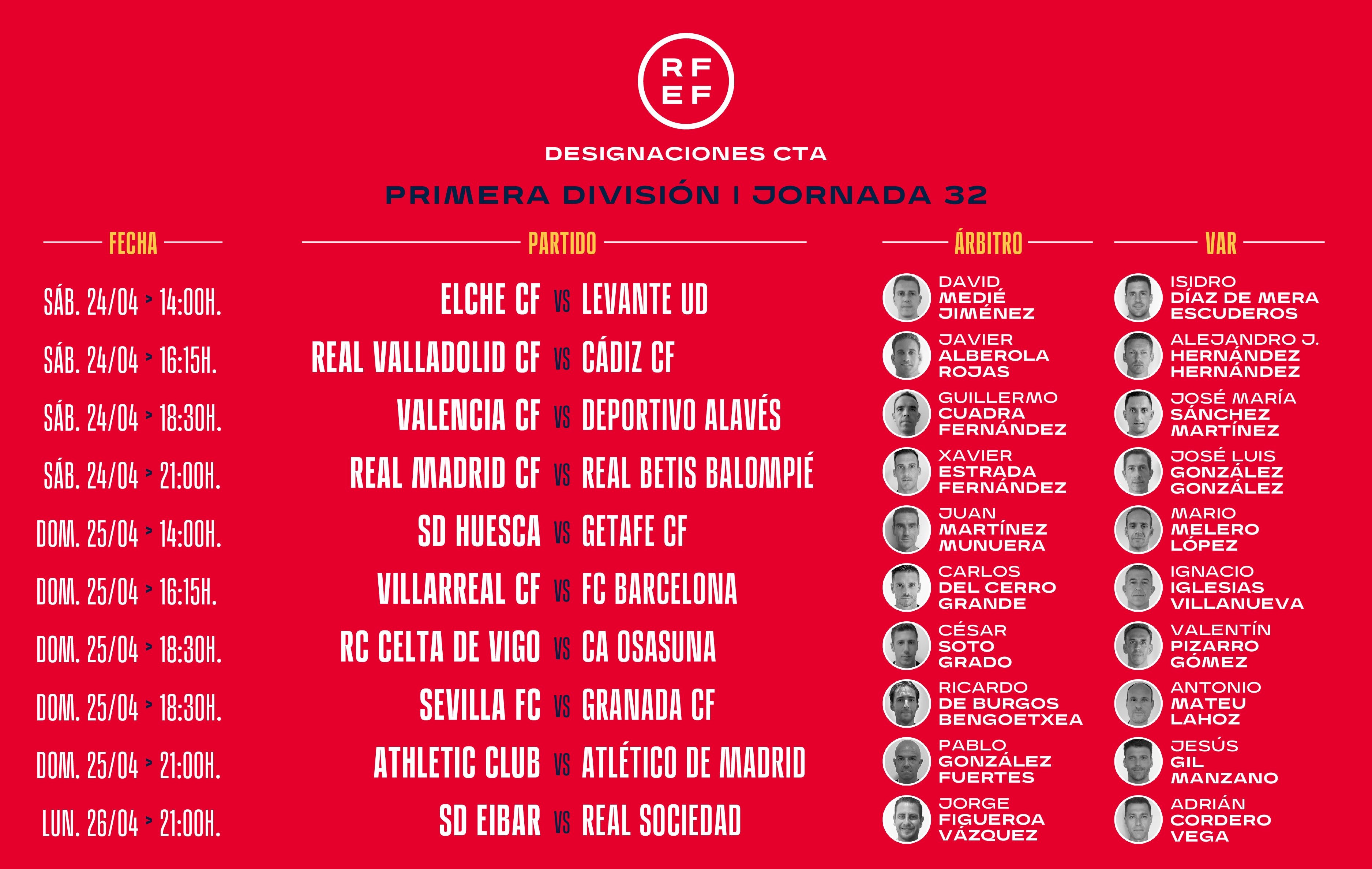 Árbitros jornada 32 de LaLiga Santander.