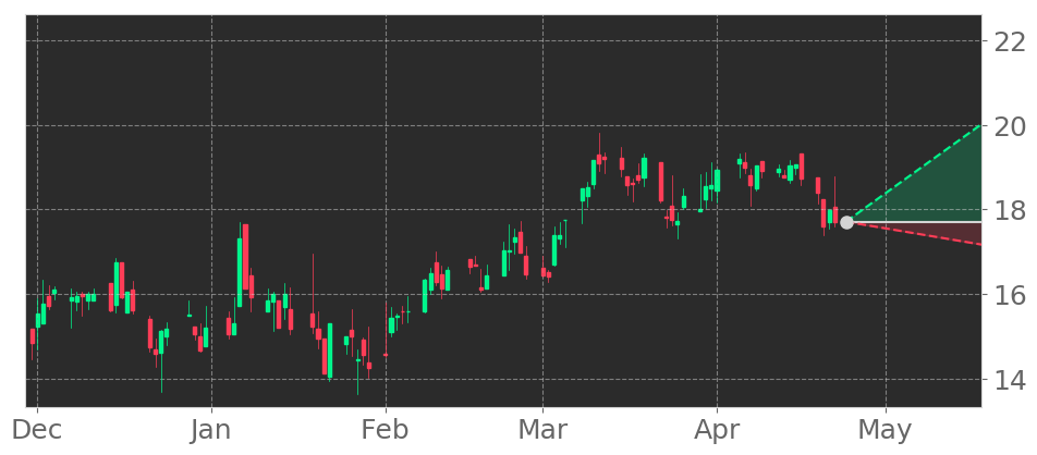 $AMTB in +1.71% Uptrend, advancing for three consecutive days on April 15, 2021. View odds for this and other indicators: https://t.co/oIFb8nAxNo #AmerantBancorp #stockmarket #stock #technicalanalysis #money #trading #investing #daytrading #news #today https://t.co/9jjbNoQMYJ