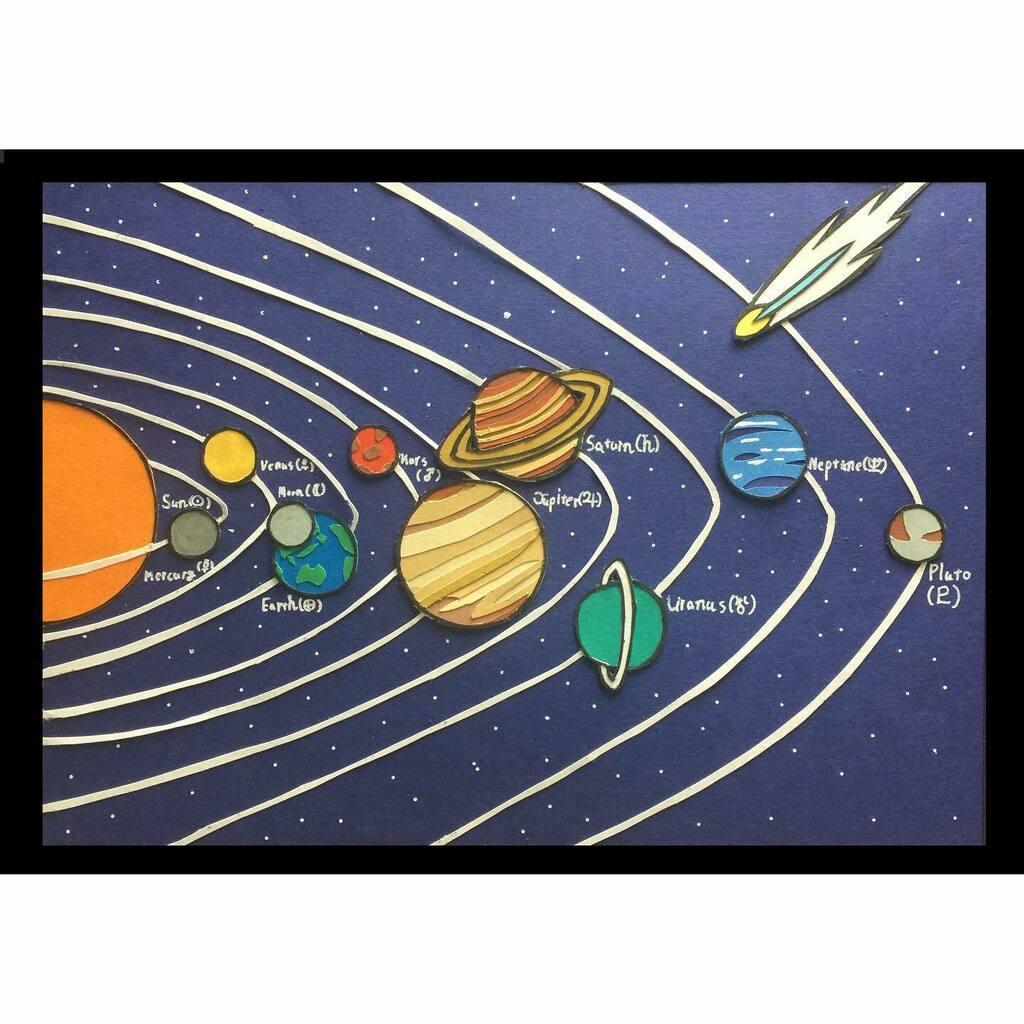 H30/2018年 製作 太陽系惑星 with ハレー彗星 #宇宙 #天体 #地球  #惑星 #太陽系 #月 #プラネット #切り絵 #切り絵好きな人と繋がりたい #切り絵アート #space #solarsystem # #cutoutpaper  #mcm #lol #yolo #f4f #happy https://t.co/9JVFftPa7j