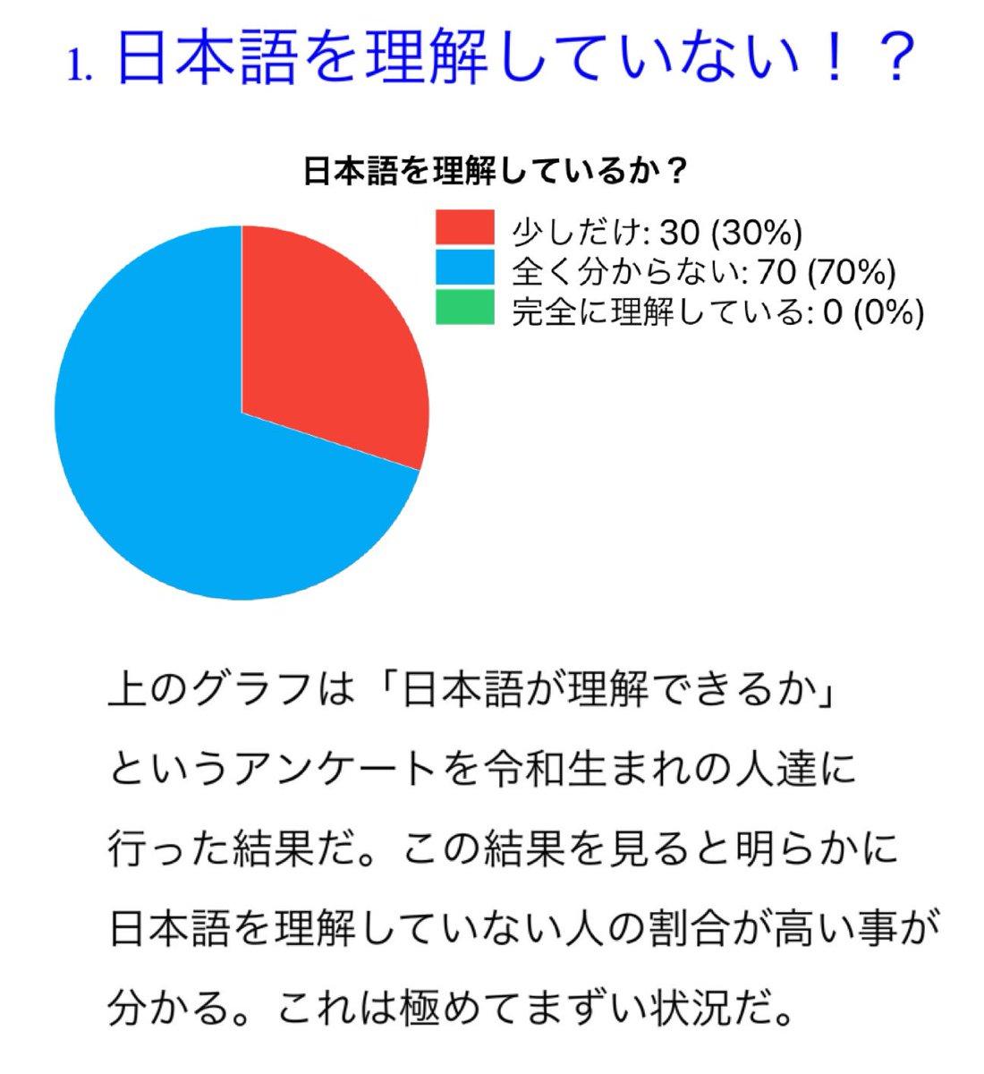 今令和生まれがヤバイ!?日本語が理解できず働いていないことが判明!