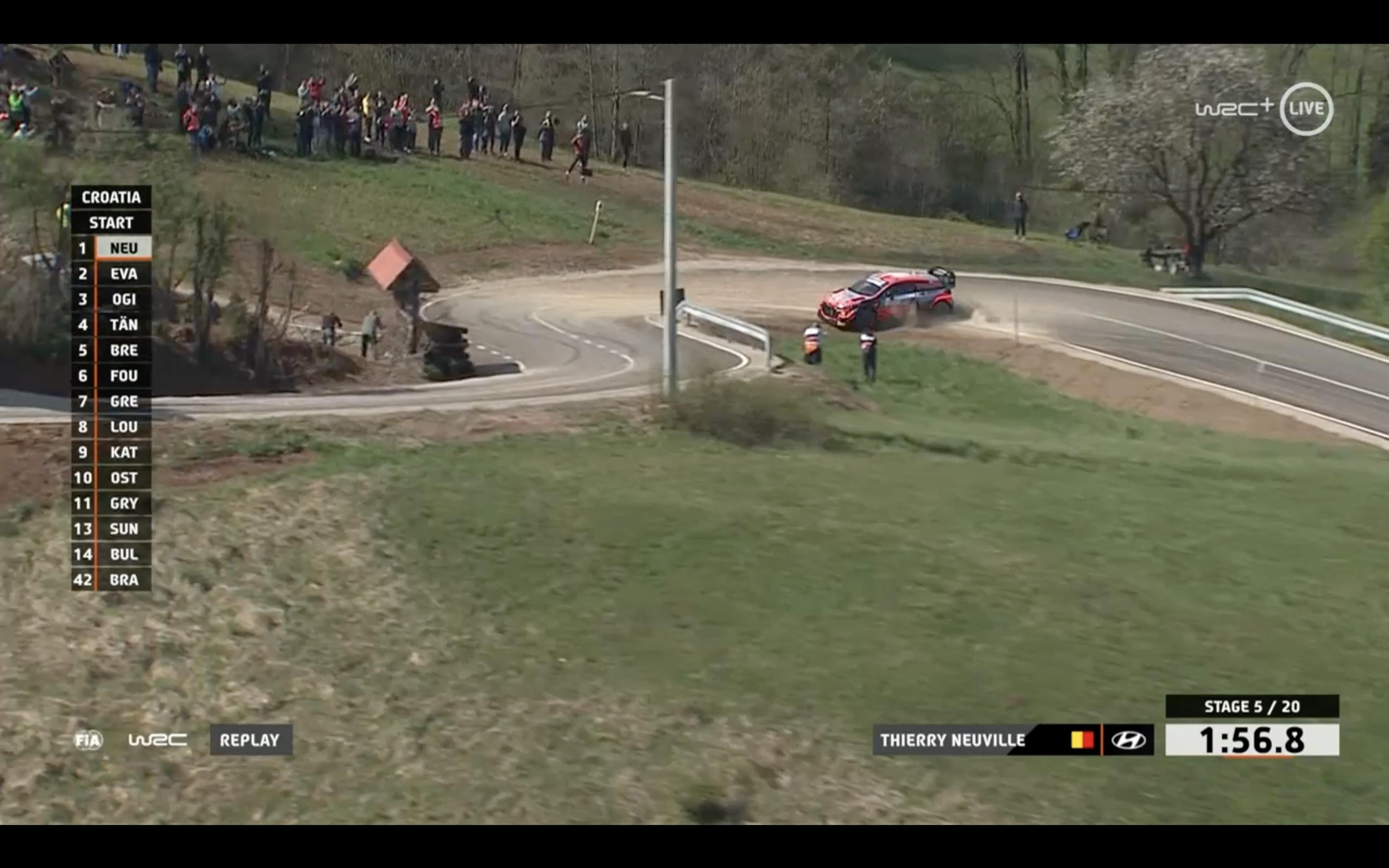 WRC: 46º Croatia Rally [22-25 Abril] - Página 6 EzqR9S2XIAQBGZC?format=jpg&name=4096x4096