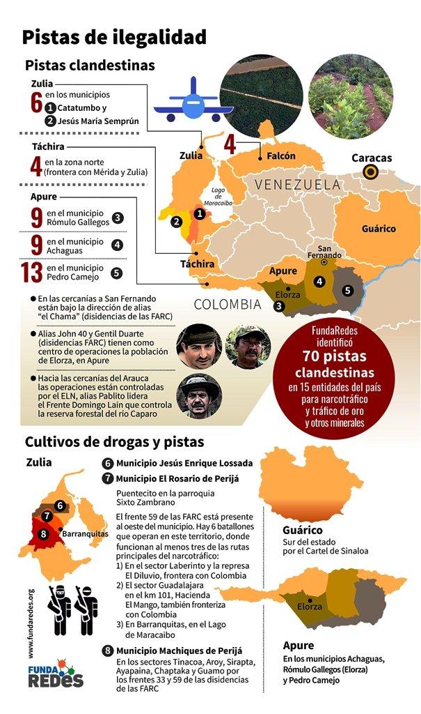 Venezuela un estado fallido ? - Página 28 EzsihmTWEAIfT1I?format=jpg&name=medium