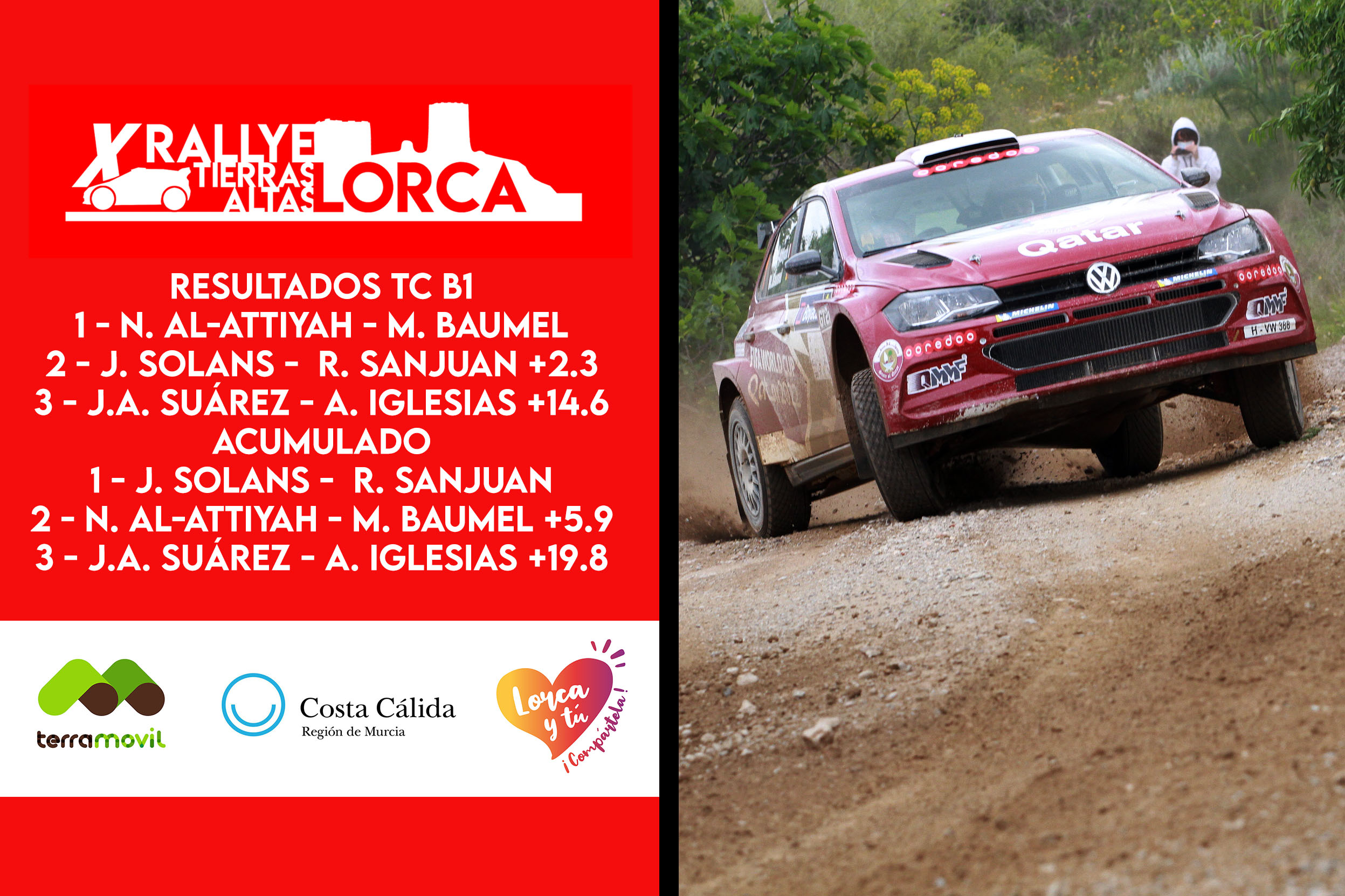 SCER + CERT: 10º Rallye Tierras Altas de Lorca [23-24 Abril] - Página 2 EzviehlXIAIo2KF?format=jpg&name=4096x4096